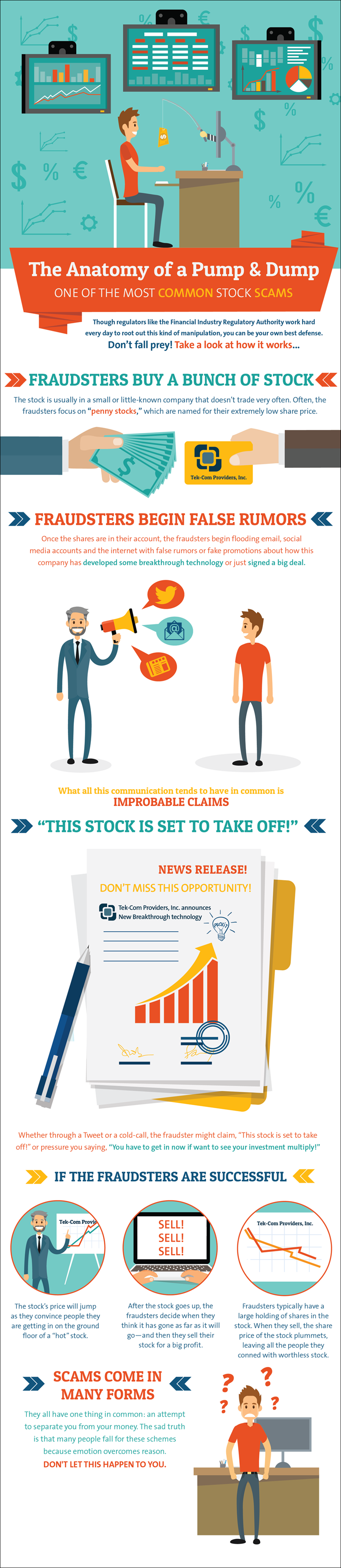 Infographic --  The Anatomy of a Pump & Dump