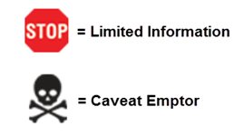 OTC Icon Warnings Limited Info and Caveat Emptor