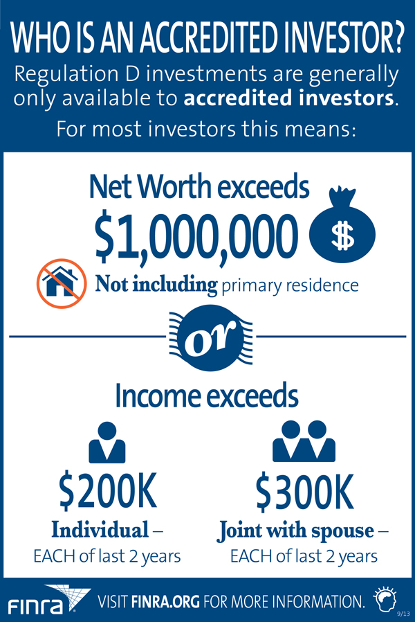 Infographic: Who is an Accredited Investor?