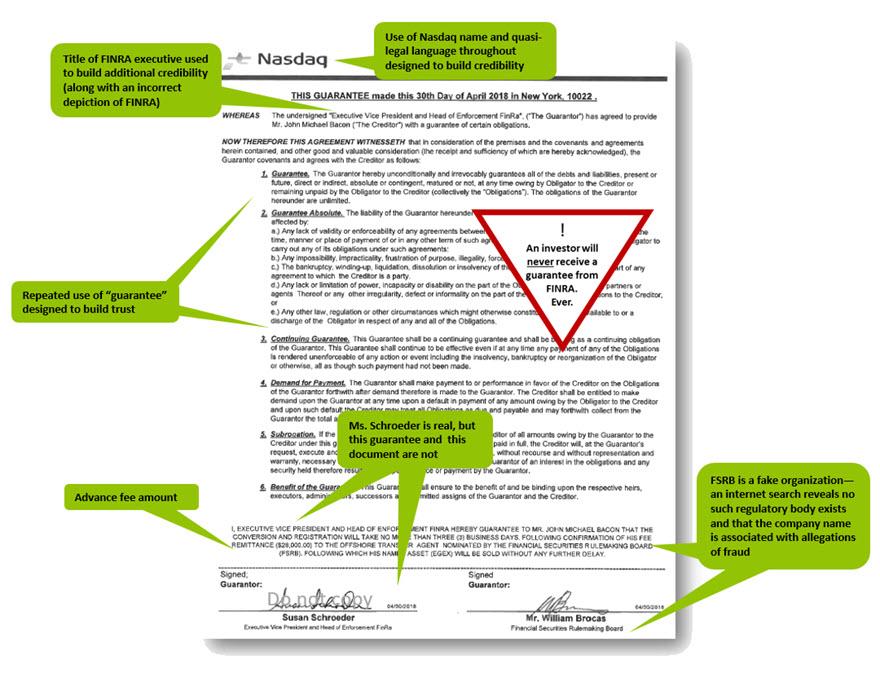 Advance-Fee Frauds: Regulator Imposter Ploys