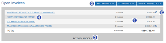 Open Invoices